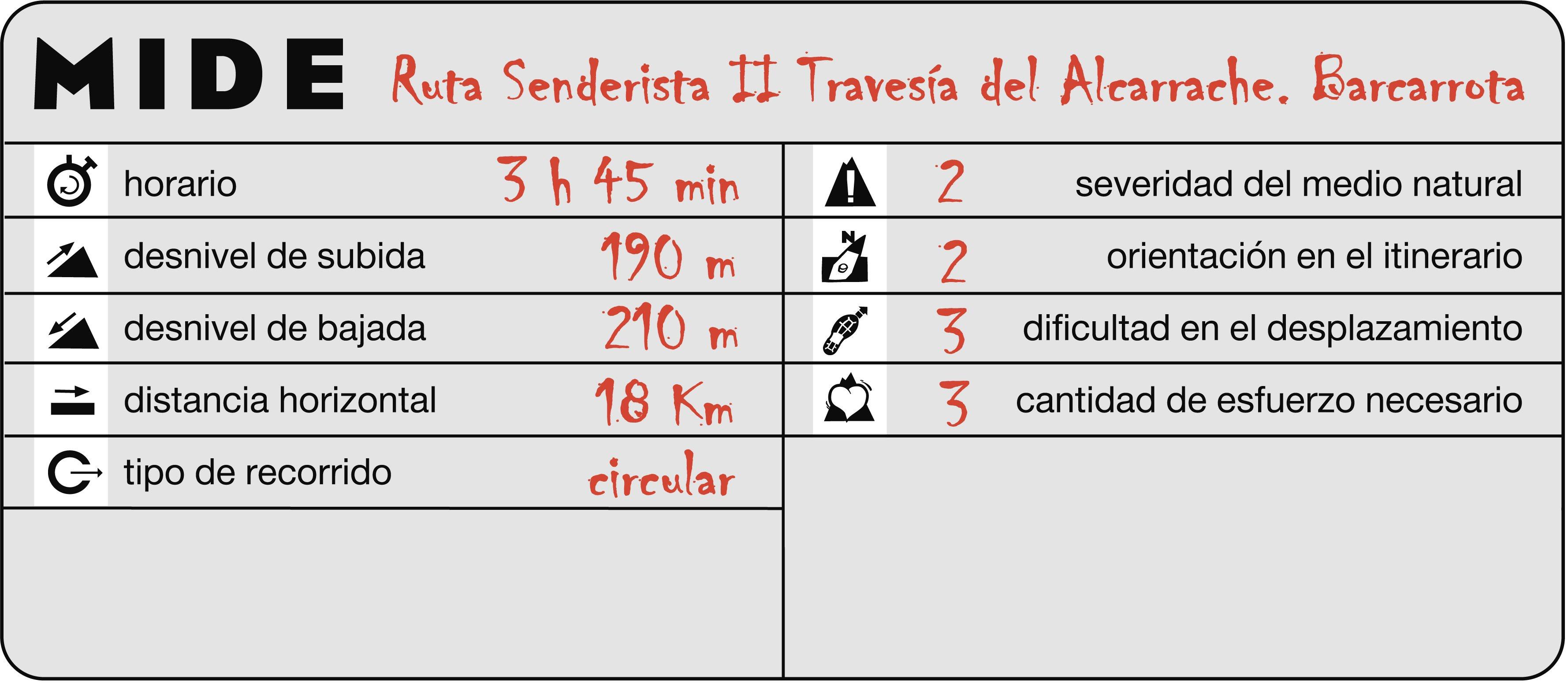 Descarta el MIDE de la II Ruta Travesía del Alcarrache 2017